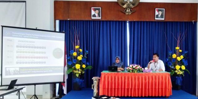 Ekonomi Papua Kontraksi -15,11 Persen, Ini Penyebabnya